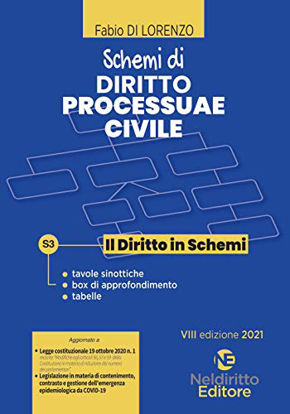 Immagine di SCHEMI DI DIRITTO PROCESSUALE CIVILE 2021